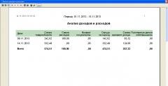 """Отчет """"Анализ доходов и расходов"""""""