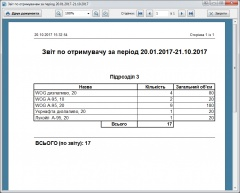 Отчет по получателю